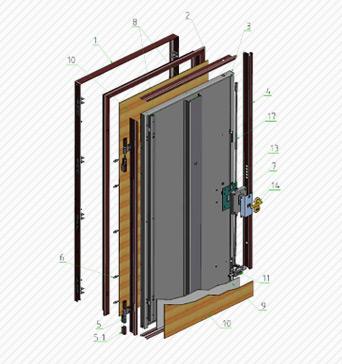 Porte blindate classe 2 porta blindata eko epp roma - Porta blindata classe 4 ...
